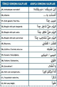 Turkish Lessons, Learn Turkish Language, English Language Learning, Arabic Quotes, Ads, Education, Label, Languages, Turkey