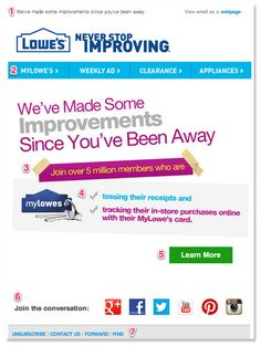 """Lowe's """"We've made some improvements"""" re-engagement email"""