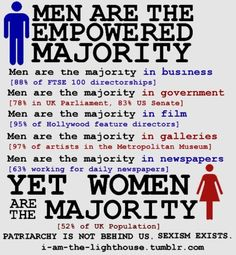 feminism by the numbers
