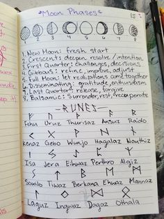 Im using this moon chart for guidance in my tarrot readings but its super useful for spells too! Theres so much more to the phases though Ill dedicate some time to them soon. Side note there are many pronunciations/spellings of runes this is Witchcraft Spell Books, Wiccan Spell Book, Wiccan Witch, Magick Spells, Wicca Witchcraft, Witch Rituals, Grimoire Book, Witchcraft For Beginners, Baby Witch
