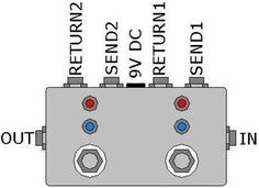 Gitarren True Bypass Looper 2 Loop / Amp-fx 2 Kanal True Bypass Looper