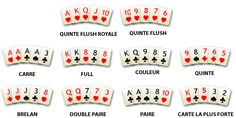 main poker francais