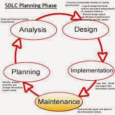 All Information: what is systems engineering information?