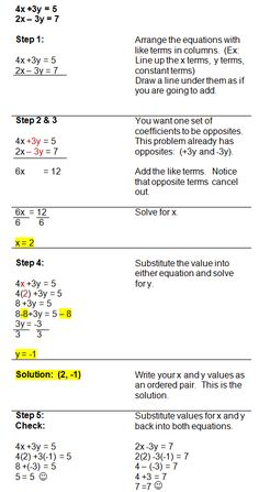 Solving Systems of Equations with Linear Combinations Systems Of Equations, Solving Equations, Maths Algebra, Math Fractions, Calculus, College Math, College Life, Math Tutorials, Math Notes