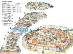 История развития Трои как поселения. Гомеровская Троя это Троя 7.