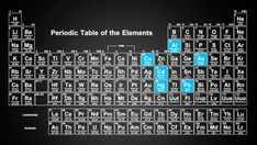 Heavy metals such as Lead, Mercury, Arsenic and Cadmium (and others) can be acquired a number of different ways in the body (and brain) and cause damage. Even in small amounts Heavy metals aren't good, they can cause a variety of symptoms and even some viruses like Epstein Barr have been shown to live off …