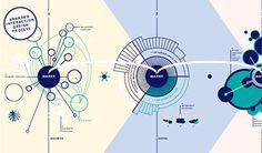 Branded Interactions | Digitale Markenerlebnisse planen & gestalten