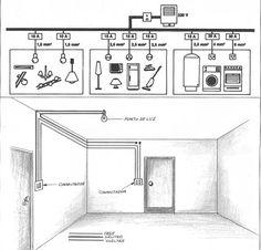 Simbologia de instalaciones electricas