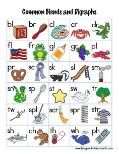 Classroom Freebies Too: Common Consonant Blends and Digraphs Chart