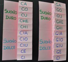 Italian Grammar, Italian Language, How To Speak Italian, School Template, Italian Lessons, Learning Italian, Montessori, Vocabulary, Dolce