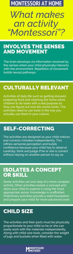 """Montessori Infographic - Read before making """"Montessori-inspired"""" activities for your toddler or preschooler!"""