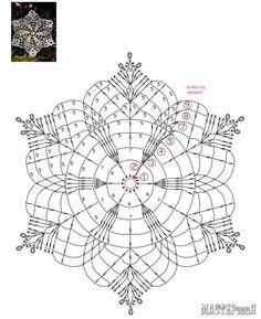 Crochet doily chart pattern #crochet #doily