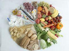 Alimentación durante la lactancia: qué y cuánto debes comer