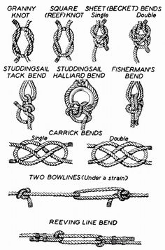 Knots for DIY bracelets and necklaces.