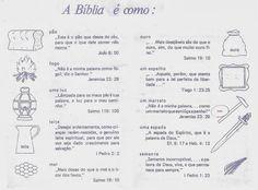 A BÍBLIA É COMO...