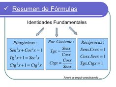 Formulas, Life Hacks, Math, Charts, Tips, Industrial, Icons, Trigonometry, Identity