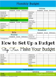 how to create a budget a 6 step guide bloggers best home tips