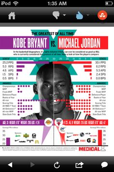 Kobe v. Micheal Jordan, nah MJ. Jordan can't be replaced!!