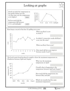 Line Graph Worksheet - link:http://www.superteacherworksheets.com ...
