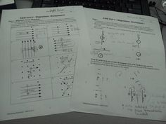 """In class of Tuesday we finished/started E&M Worksheets 1 and 2 for Magnetism and started learning the two right hand rules of physics (i.e. the gang signs all respectable physicists should know, - """"holla""""). Worksheet 2 primarily covered the direction of magnetic (B) force and how it is orthogonally related to the direction of B and direction of current (moving charge).  Wheres worksheet 1 primarily focused on the magnetic field lines and direction of."""