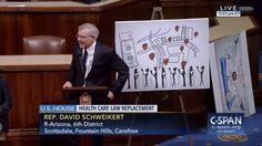 Who: Representative David Schweikert (R-Arizona) When: May...