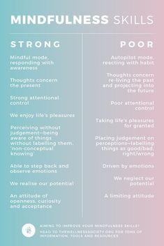 What is mindfulness? Here are some of the key differences between poor and stron.What is mindfulness? Here are some of the key differences between poor and strong mindfulness skills. to learn more about how you can Mindfulness Techniques, Mindfulness Exercises, Mindfulness Activities, Mindfulness Practice, Meditation Techniques, Mindfulness Therapy, Relaxation Techniques, Breathing Techniques, What Is Mindfulness