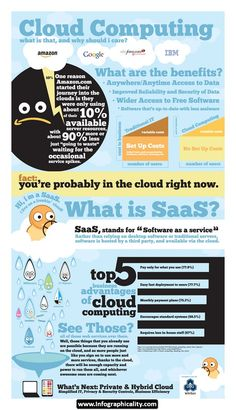 Cloud computing adoption by small business infographic it architect scarf gift for her cloud computing network software engineer geek nerd system architect birthday anniversary gift for computer Information Technology Humor, Technology Careers, Technology Posters, Medical Technology, Computer Technology, Energy Technology, Educational Technology, Technology Design, Technology Gadgets