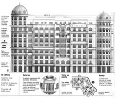 Edificio Artklass de Bilbao