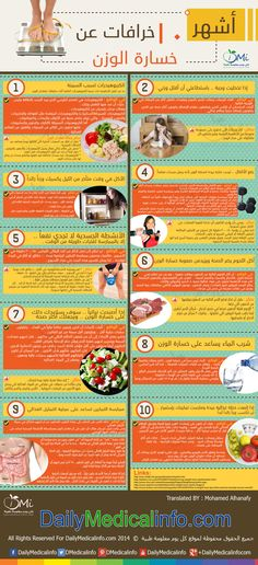 Low cost healthy recipes for two people kids pictures Health Diet, Health And Nutrition, Health And Wellness, Health Fitness, Health And Beauty Tips, Health Advice, Healthy Meals For Two, Healthy Drinks, Lose Weight