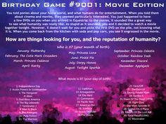 #513825 - absurd res, apple bloom, applejack, birthday game, cutie mark crusaders, derpy hooves, discord, exploitable meme, fluttershy, game, meme, movie, movie night, pinkie pie, princess cadance, princess celestia, princess luna, rainbow dash, rarity, safe, scootaloo, sweetie belle, text, twilight sparkle - Derpibooru - My Little Pony: Friendship is Magic Imageboard