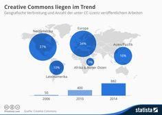 Infografik: Creative Commons liegen im Trend   Statista