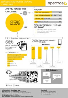 QR codes and mobile tagging. #infografia #infographic