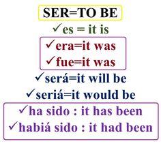 Spanish Phrases, Spanish Words, Spanish Language Learning, English Vocabulary Words, English Phrases, Learn English Words, How To Speak Spanish, English Lessons, English Verbs