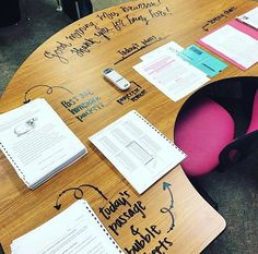 This is used to provided better organizations because with kids you're mind is all over the place 3rd Grade Classroom, Kindergarten Classroom, Future Classroom, School Classroom, Classroom Decor, Elementary Teacher, Elementary Education, School Teacher, Teacher Organization