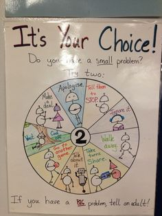 """mixedupdays: """" My school is pushing Kelso's choice wheel, but since I have a """"rockets and robots"""" theme in my room, I decided to draw my own. It has the exact same choices and wording, and it was a..."""