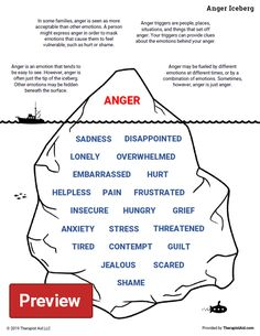Anger Iceberg (Worksheet) When you get angry think about this what is the real root? Anger Management Activities, Counseling Activities, Therapy Worksheets, Therapy Activities, Work Activities, Anger Iceberg, Therapy Tools, Music Therapy, Play Therapy