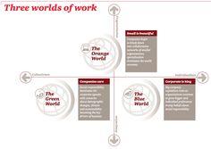 ECONOMY & LABOUR MARKET The future of work.