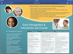 Gifted kids at risk of misdiagnoses?   For a clearer image see http://sengifted.org/wp-content/uploads/2016/10/SENG-Misdiagnosis-in-Gifted-Children-Brochure.pdf