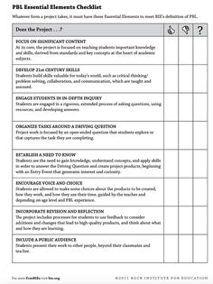Educational Technology and Mobile Learning: A Great Project Based Learning Checklist for Teachers Free resource of educational web tools, century skills, tips and tutorials on how teachers and students integrate technology into education Problem Based Learning, Inquiry Based Learning, Project Based Learning, Early Learning, Learning Activities, Experiential Learning, Learning Quotes, Learning Process, Learning Tools