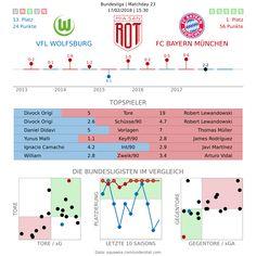 """Wolfsburg-Fan Antonia: """"Das war ein Weichspüler-Umbruch"""" – Miasanrot.de"""