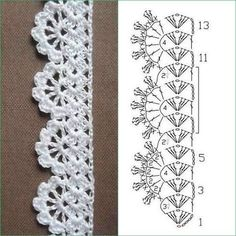 Irina: Crochet Stitches Gallery Source by Free Crochet pattern for Lace Edging 3 Rows Crochet Patterns Stitches Pictures on request narrow crochet hook c … this lace grows as long as you go Borde a crochet Crochet Boarders, Crochet Lace Edging, Crochet Diagram, Crochet Stitches Patterns, Crochet Chart, Crochet Trim, Love Crochet, Knitting Stitches, Crochet Doilies