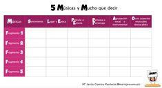 """""""5 músicas..¡Y mucho que decir!"""" actividad de audición (actualizada!) - CLASE DE MÚSICA 2.0 Decir No, Map, Preschool Music Activities, Music Education, Music Class, Someone Like You, Feelings, Location Map, Maps"""