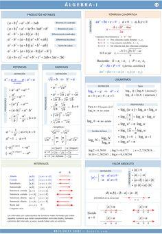 3con14 - Matemáticas - E · Álgebra I [Fórmulas] Algebra Formulas, Algebra Equations, Maths Algebra, Calculus, Algebra Basica, Algebra Linear, Math Quotes, Teacher Quotes, Quotes Quotes