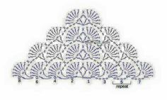 . Crochet Leaf Patterns, Crochet Leaves, Lace Patterns, Crochet Motif, Crochet Designs, Crochet Shawl Diagram, Crochet Cape, Crochet Triangle, Crochet Instructions
