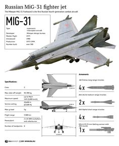 Russian Mikoyan MiG-31 (NATO code name Foxhound) is a supersonic interceptor aircraft developed by the Soviet Union during the waning years of the Cold War. Designers sacrificed handling for speed.