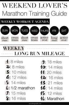 The Weekend Lover's Marathon Training Guide - According to Elle