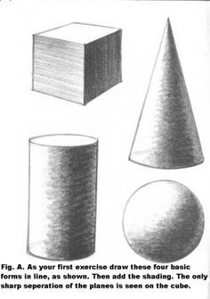 shading in art lessons | It's axiomatic to say that without light you would see nothing ...