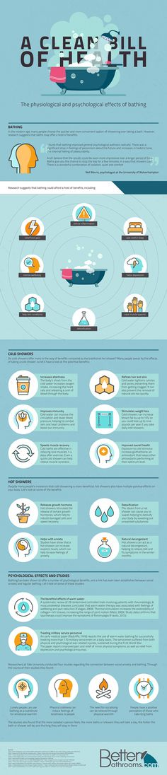 A Clean Bill of Health: The Physiological and Psychological Effects of Bathing #infographic #Health #Bathing
