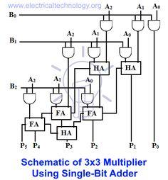 Combinational logic circuits using logic gates electronics binary multiplier types binary multiplication calculator schematic of 3x3 multiplier using ccuart Choice Image