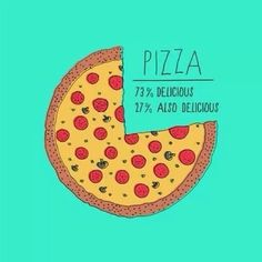 I chose this because it was so funny and pizza is my favorite food in the whole world!!!